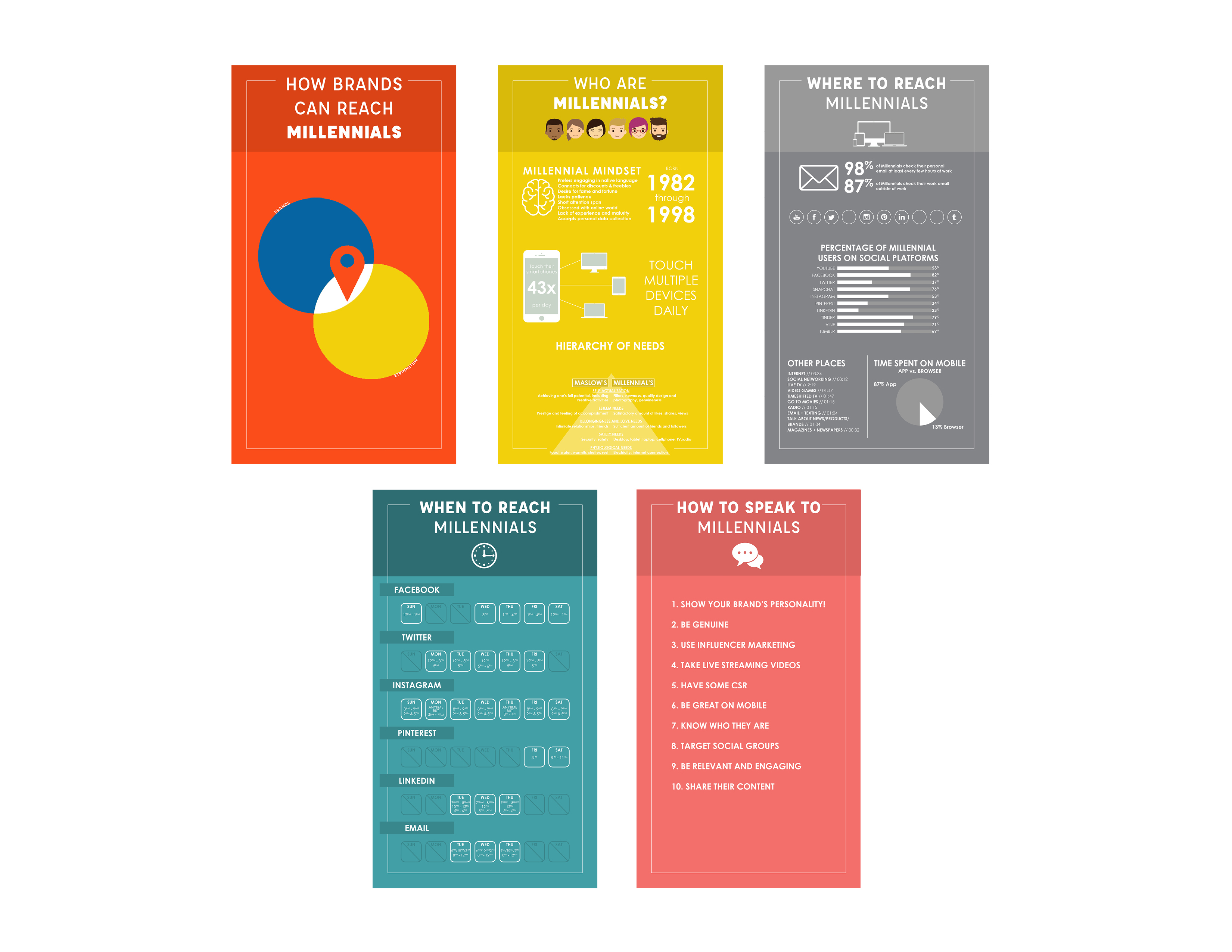Creative design for infographics and much more
